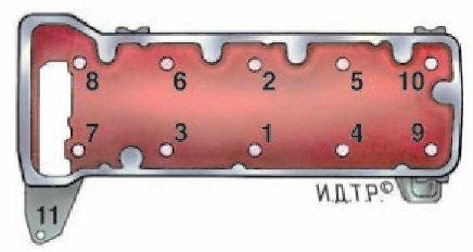 Порядок затяжки болтов головки блока цилиндров (гбц)